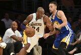 2015-2016 NBA reguliariojo sezono rekordai: pagerintas buvo ne vienas įspūdingas pasiekimas