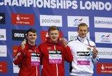 G.Titenis iškovojo Europos plaukimo čempionato bronzą, R.Meilutytė pagerino rekordą!