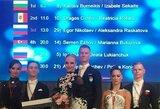 Vis dažniau ir garsiau tarptautinėse arenose skamba Lietuvos šokėjų pavardės