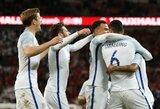 Anglija – jauniausia rinktinė Europos čempionate