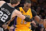 """""""Lakers"""" gali pratęsti sutartį su D.Howardu ir jį iš karto iškeisti"""