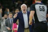 NBA komandos nerimauja dėl vyresnių darbuotojų sveikatos, jei sezonas tęsis