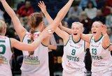 Paaiškėjo Baltijos čempionato finalo ketverto dalyvės