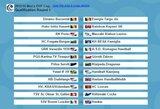 Lietuvos rankinio klubai sužinojo savo varžovus Europos taurių varžybose