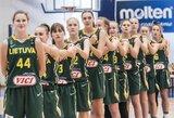 Kroatėms nusileidusios šešiolikametės užėmė šeštą vietą Europos čempionate