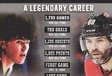 Įspūdingą karjerą NHL turėjęs J.Jagras grįžta rungtyniauti į Čekiją