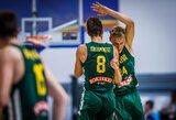 Lietuvos jauniai aštuntfinalyje susitiks su Serbija