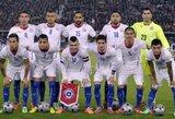 Žinomos ir Čilės, Ekvadoro, DKK bei Kroatijos preliminarios rinktinės