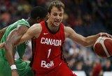 Rezultatyvus K.Pangosas padėjo Kanadai laimėti po pratęsimo