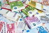 Vyriausybė svarstys dėl Lietuvos futbolo gelbėjimo fondo įkūrimo