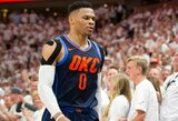 R.Westbrookas išsisuko – atsipirko švelnesne bauda