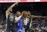 """""""Thunder"""" sutriuškino NBA čempionus"""