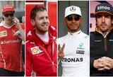 """Sezono starto belaukiant: visų 2018 m. """"Formulės 1"""" lenktynininkų algos"""
