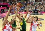 TNS: lietuvius labiausiai domino olimpinis krepšinis, lengvoji atletika ir plaukimas