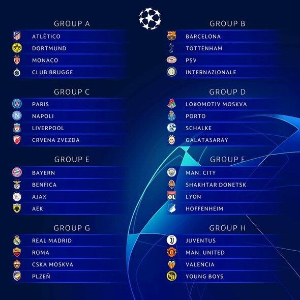 Visos UEFA Čempionų lygos grupės   Organizatorių nuotr.