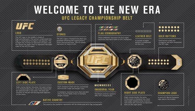 Naujasis UFC diržas   Organizatorių nuotr.