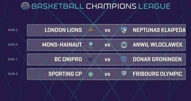 Pirmojo FIBA Čempionų lygos atrankos etapo poros | Organizatorių nuotr.