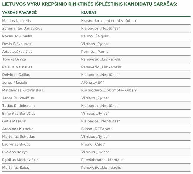 Išplėstinis kandidatų sąrašas | Organizatorių nuotr.