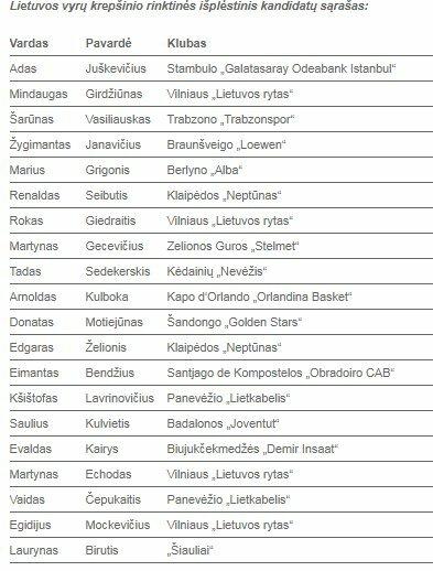 Rinktinės sąrašas | Organizatorių nuotr.
