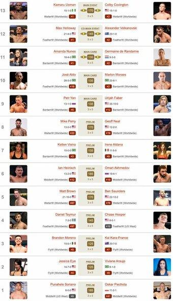 """""""UFC 245"""""""