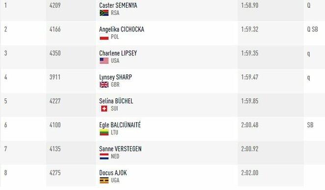 Atnaujinti pusfinalio rezultatai   Organizatorių nuotr.