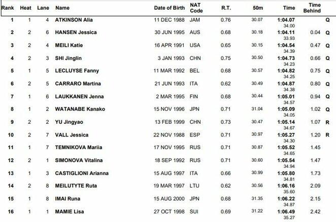 Pusfinalio rezultatai   Organizatorių nuotr.