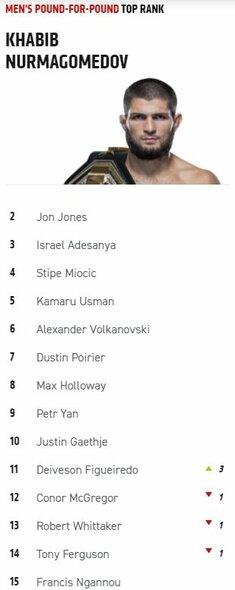 Geriausi UFC kovotojai | Organizatorių nuotr.