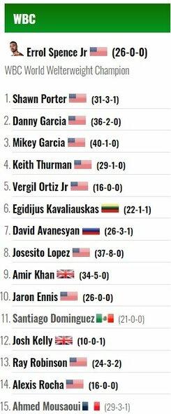 Naujasis WBC reitingas | Organizatorių nuotr.
