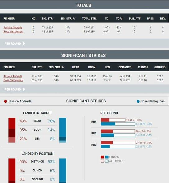 Kovos statistika | Organizatorių nuotr.