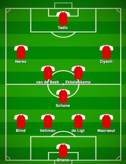 "Prognozuojama ""Ajax"" sudėtis"