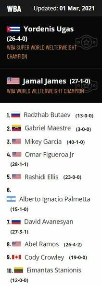 Naujasis WBA pusvidutinio svorio kategorijos reitingas | Organizatorių nuotr.